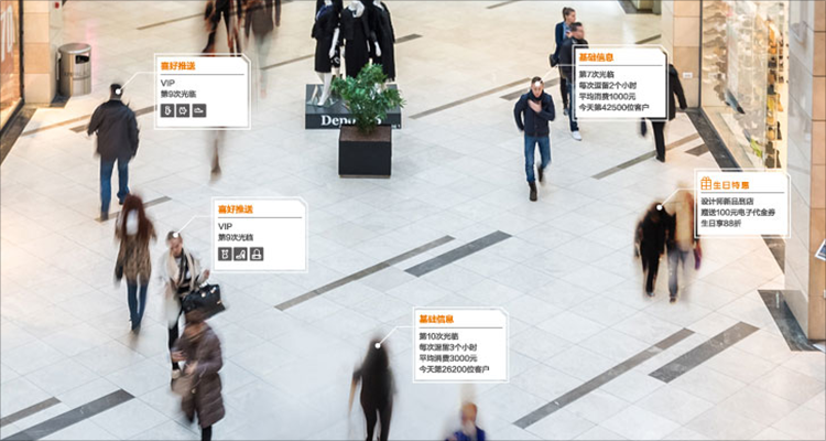 摄像头占据全国20%商业中心,汇纳科技如何切入零售大数据营销?| 爱分析调研