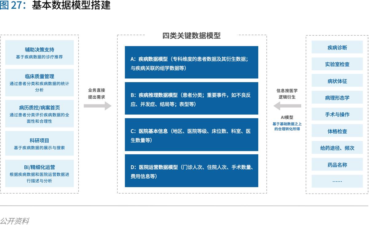 70页实践报告,讲透智慧医院前世今生与未来图景 | 爱分析报告-爱分析ifenxi