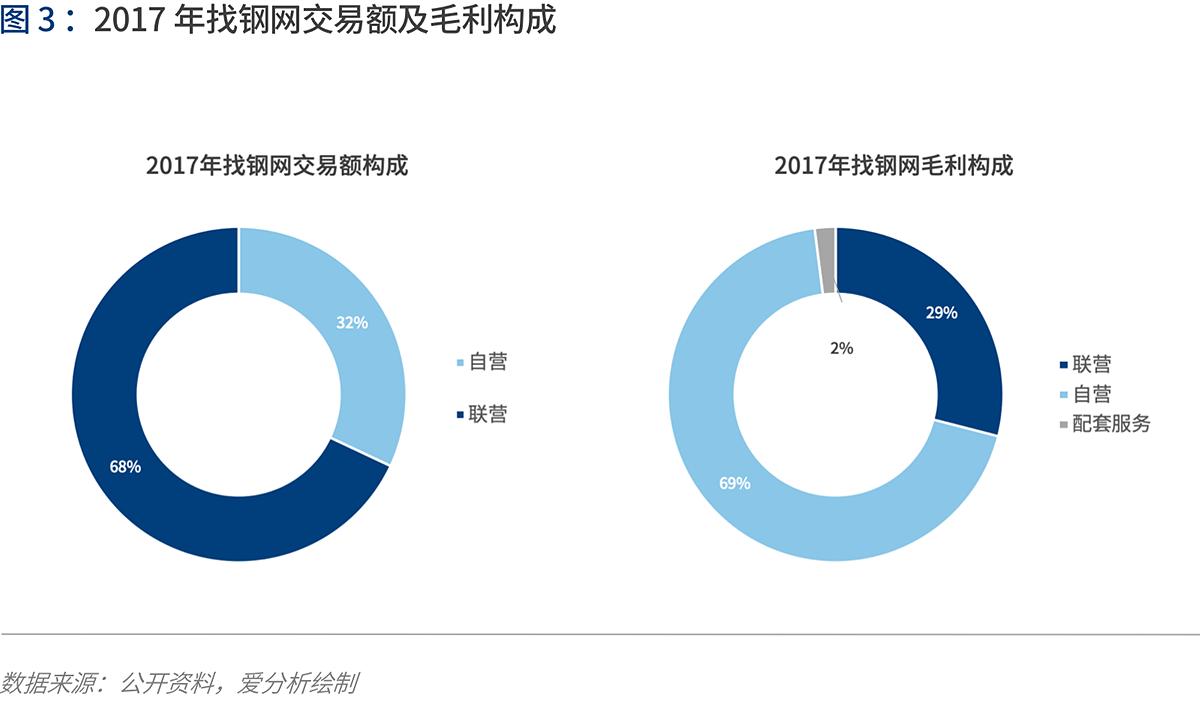 产业互联的下一站:B2B 4.0时代到来   爱分析报告-爱分析ifenxi
